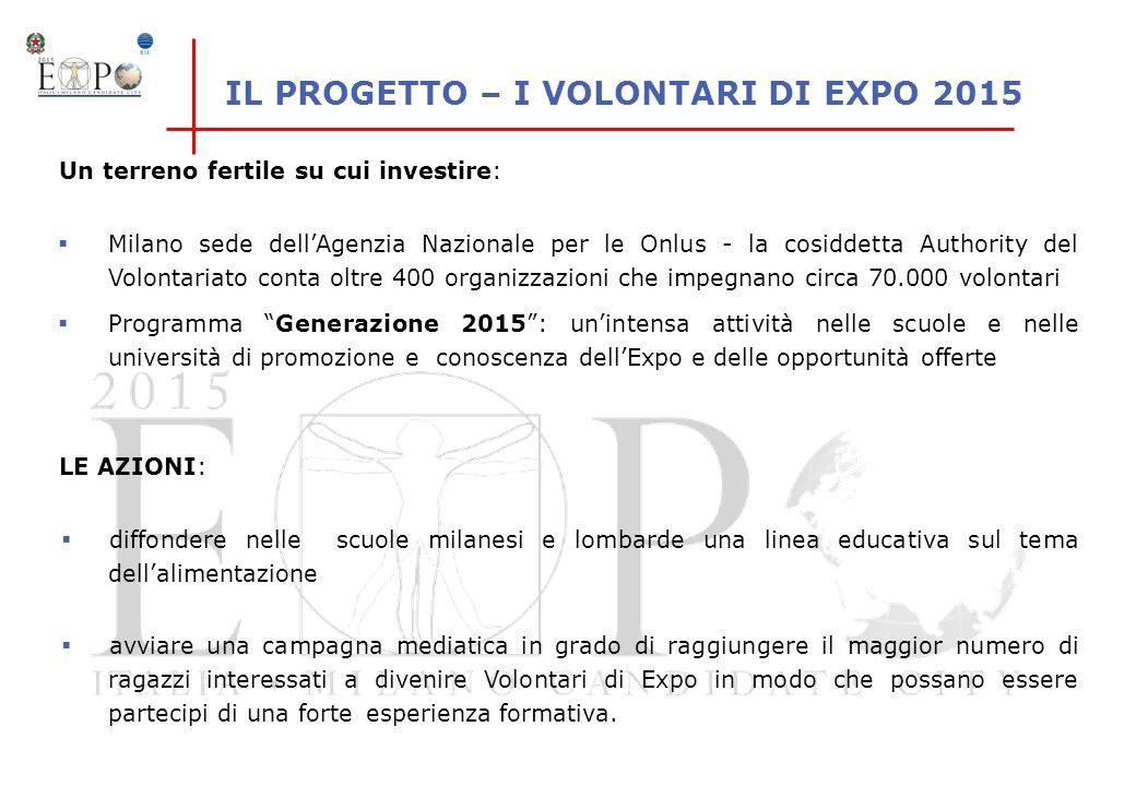 IL PROGETTO – I VOLONTARI DI EXPO 2015 Programma Generazione 2015: unintensa attività nelle scuole e nelle università di promozione e conoscenza dellE
