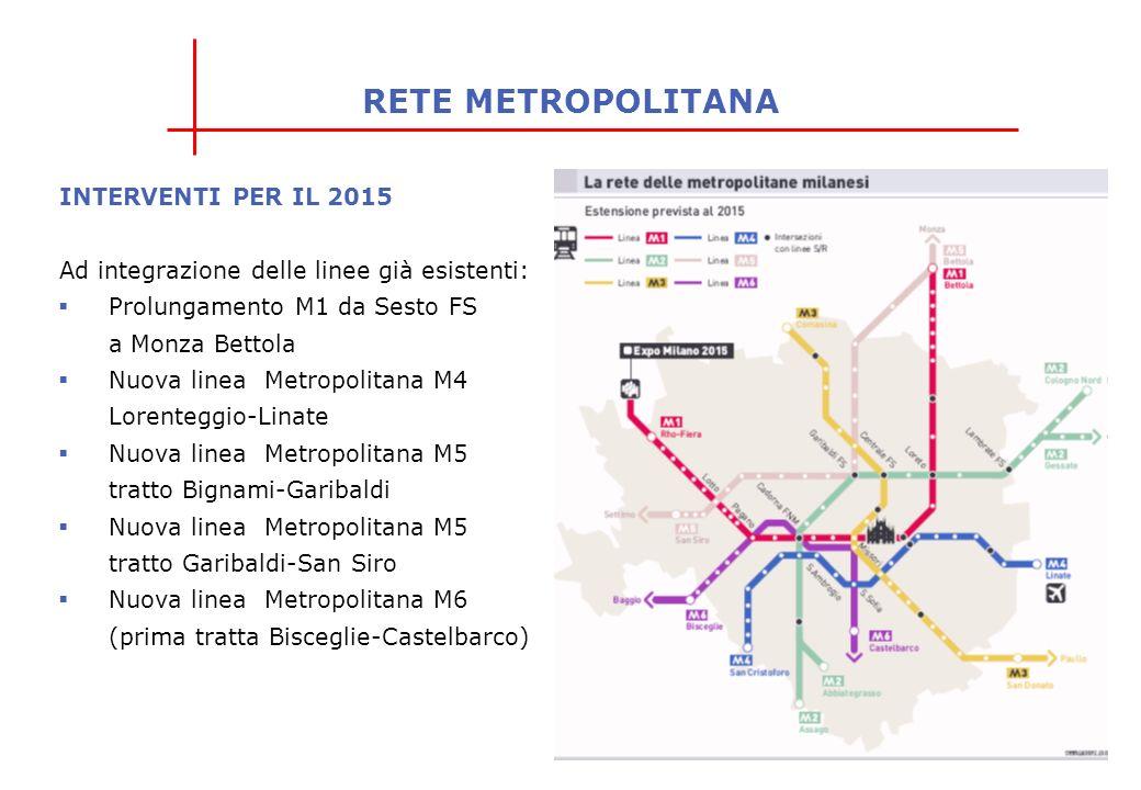 RETE METROPOLITANA INTERVENTI PER IL 2015 Ad integrazione delle linee già esistenti: Prolungamento M1 da Sesto FS a Monza Bettola Nuova linea Metropol