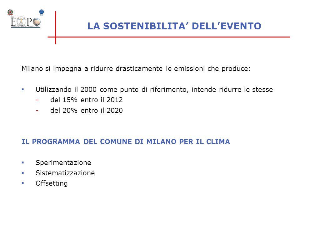 LA SOSTENIBILITA DELLEVENTO Milano si impegna a ridurre drasticamente le emissioni che produce: Utilizzando il 2000 come punto di riferimento, intende