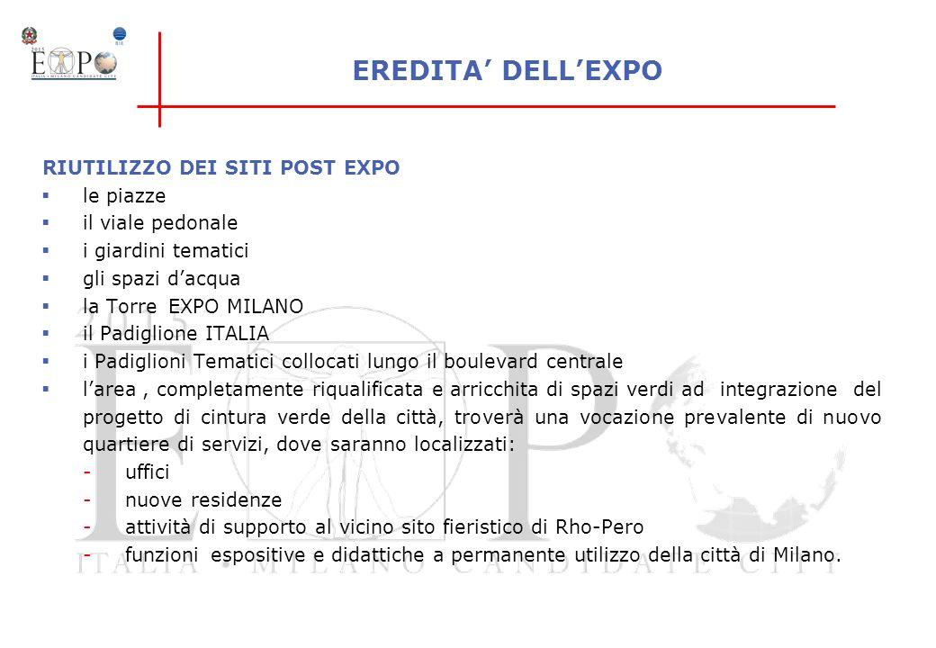 EREDITA DELLEXPO RIUTILIZZO DEI SITI POST EXPO le piazze il viale pedonale i giardini tematici gli spazi dacqua la Torre EXPO MILANO il Padiglione ITA
