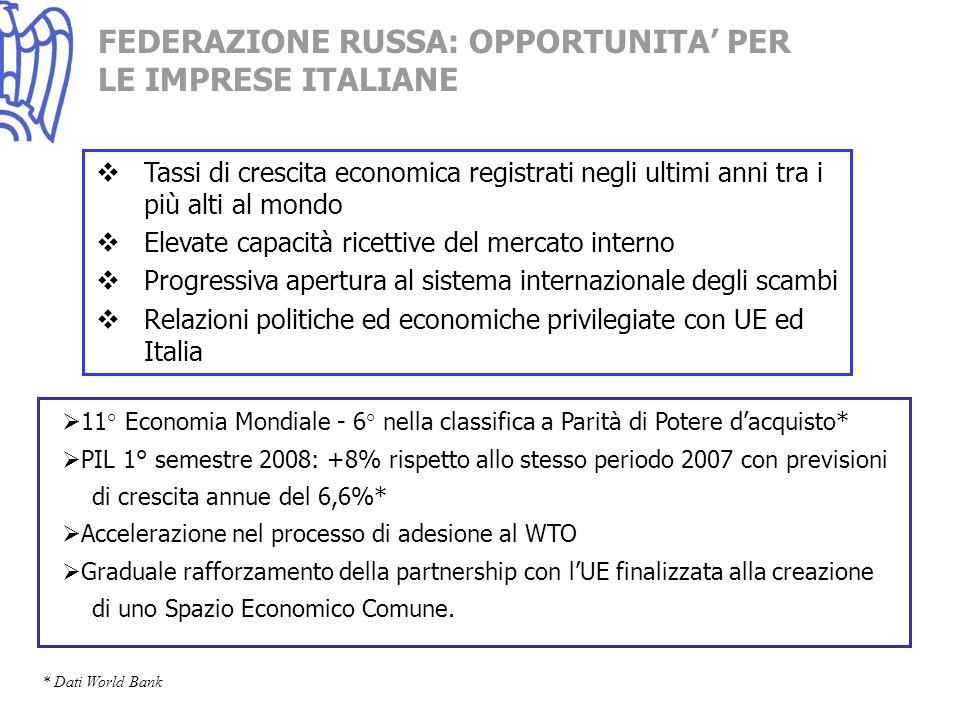 11° Economia Mondiale - 6° nella classifica a Parità di Potere dacquisto* PIL 1° semestre 2008: +8% rispetto allo stesso periodo 2007 con previsioni di crescita annue del 6,6%* Accelerazione nel processo di adesione al WTO Graduale rafforzamento della partnership con lUE finalizzata alla creazione di uno Spazio Economico Comune.