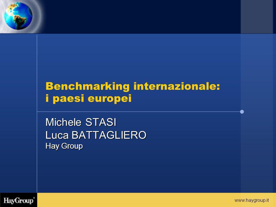www.haygroup.it Benchmarking internazionale: i paesi europei Michele STASI Luca BATTAGLIERO Hay Group