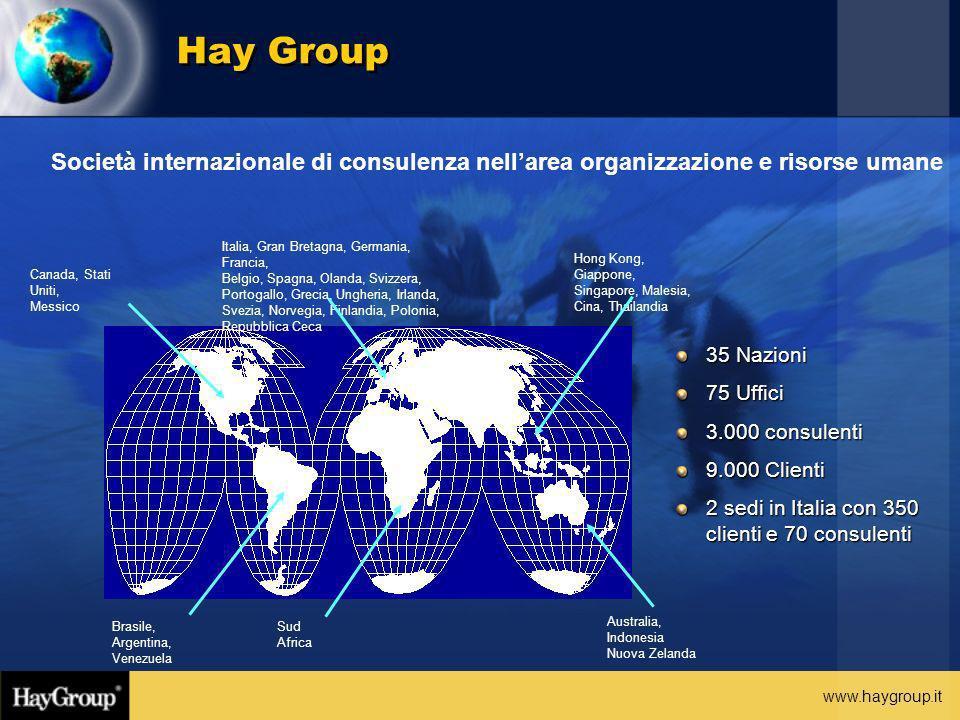 www.haygroup.it Hay Group Italia, Gran Bretagna, Germania, Francia, Belgio, Spagna, Olanda, Svizzera, Portogallo, Grecia, Ungheria, Irlanda, Svezia, N