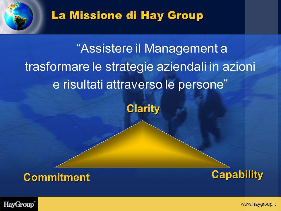 www.haygroup.it Commitment Clarity Capability Assistere il Management a trasformare le strategie aziendali in azioni e risultati attraverso le persone