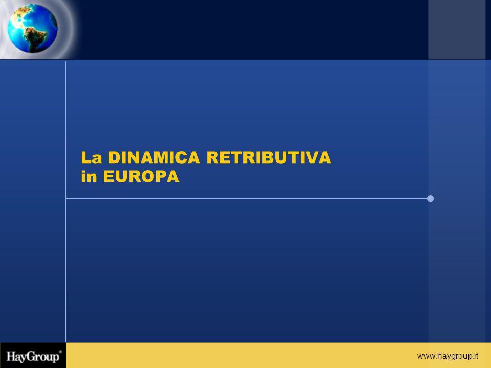 www.haygroup.it La DINAMICA RETRIBUTIVA in EUROPA