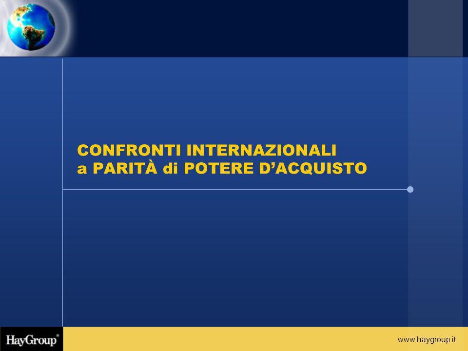 www.haygroup.it CONFRONTI INTERNAZIONALI a PARITÀ di POTERE DACQUISTO