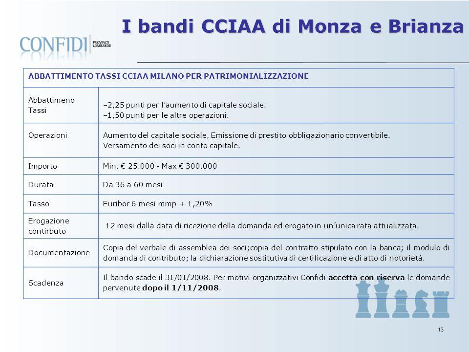12 I bandi CCIAA di Monza e Brianza ABBATTIMENTO TASSI CCIAA MILANO PER INVESTIMENTI Abbattimeno Tassi -1,50 punti per le altre imprese. -2,00 punti p
