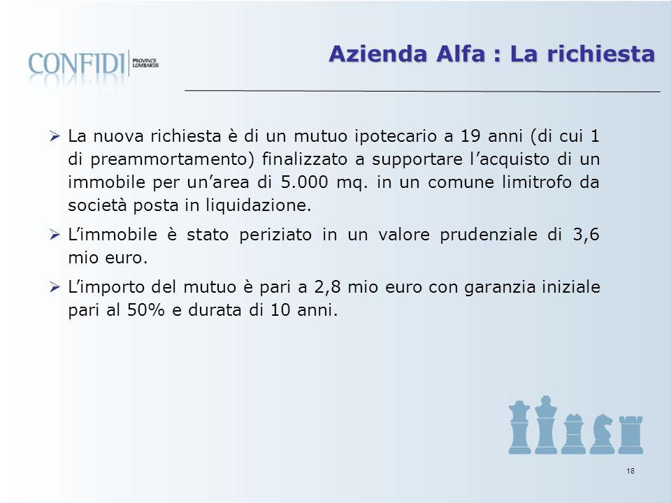 17 Alfa è socia di Confidi dal 2005 ha utilizzato la garanzia collettiva su 3 istituti per 3 operazioni a m/l per 460.000 euro di finanziamento corris