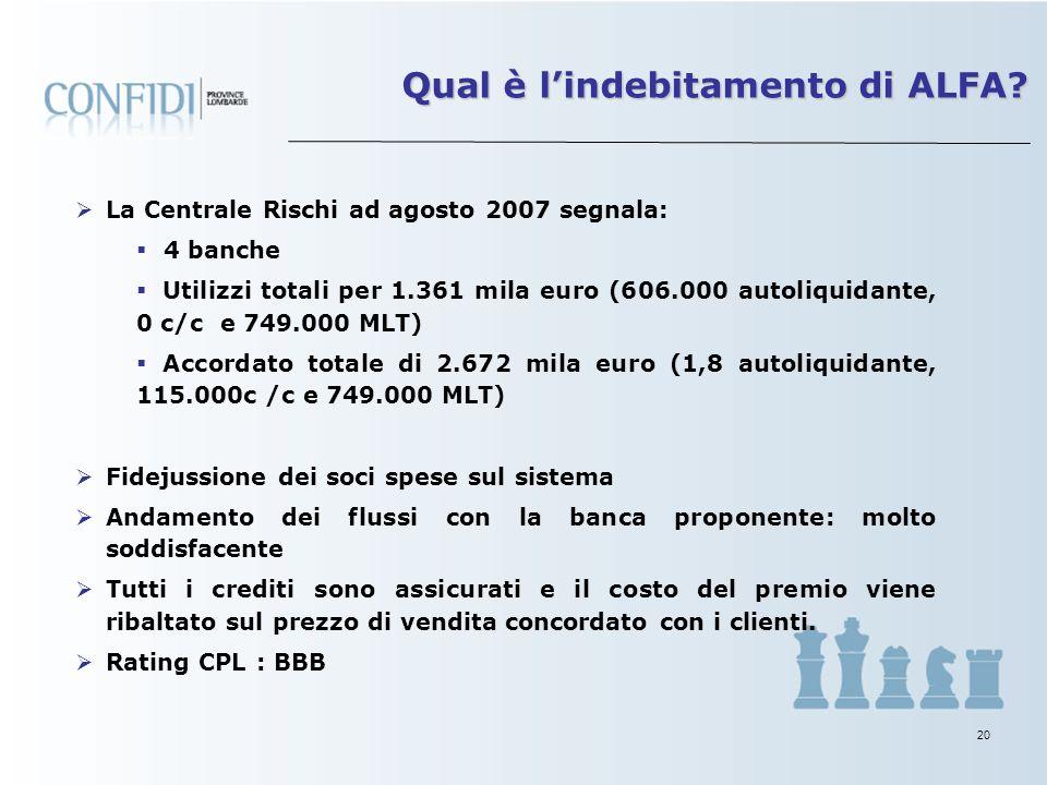 19 Alfa oggi è proprietaria di un immobile del valore commerciale di 1,3 mio euro su cui residua un mutuo di 105.000 euro.