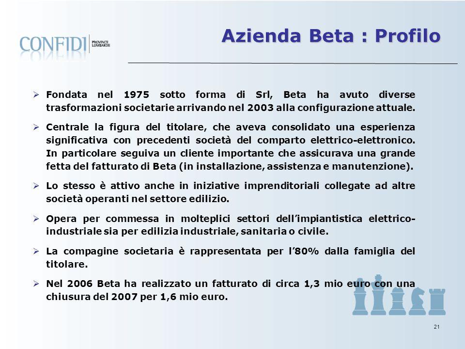 20 La Centrale Rischi ad agosto 2007 segnala: 4 banche Utilizzi totali per 1.361 mila euro (606.000 autoliquidante, 0 c/c e 749.000 MLT) Accordato totale di 2.672 mila euro (1,8 autoliquidante, 115.000c /c e 749.000 MLT) Fidejussione dei soci spese sul sistema Andamento dei flussi con la banca proponente: molto soddisfacente Tutti i crediti sono assicurati e il costo del premio viene ribaltato sul prezzo di vendita concordato con i clienti.