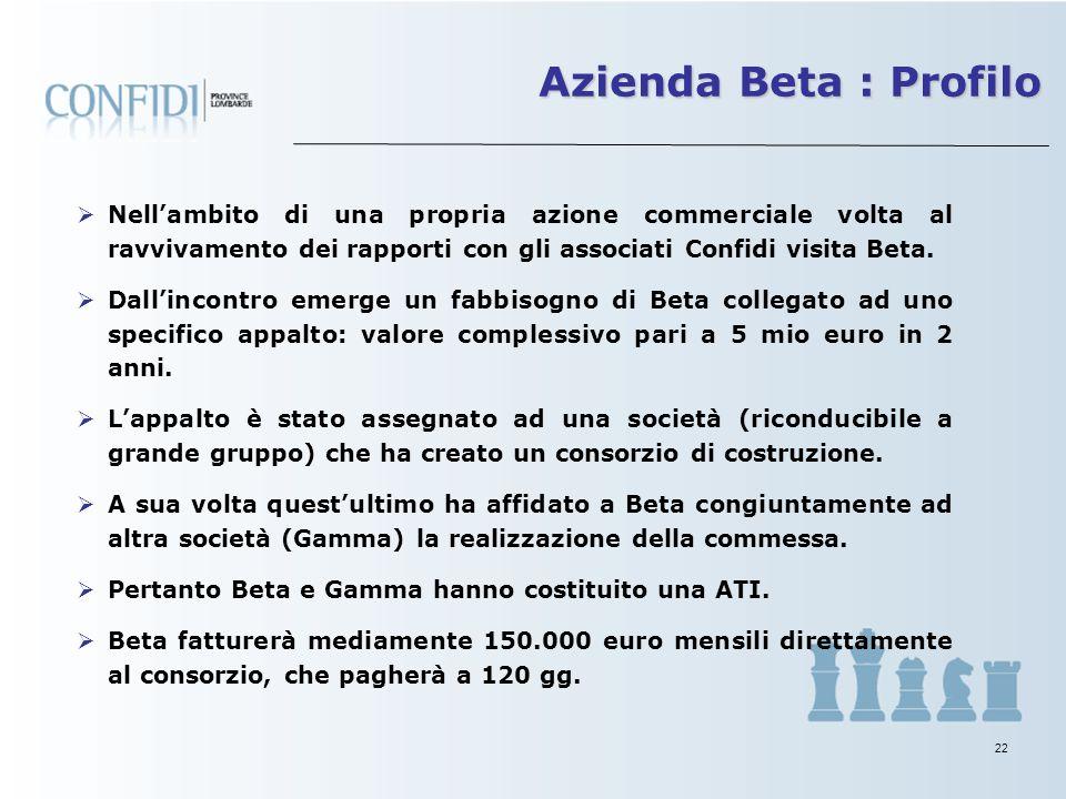 21 Fondata nel 1975 sotto forma di Srl, Beta ha avuto diverse trasformazioni societarie arrivando nel 2003 alla configurazione attuale. Centrale la fi