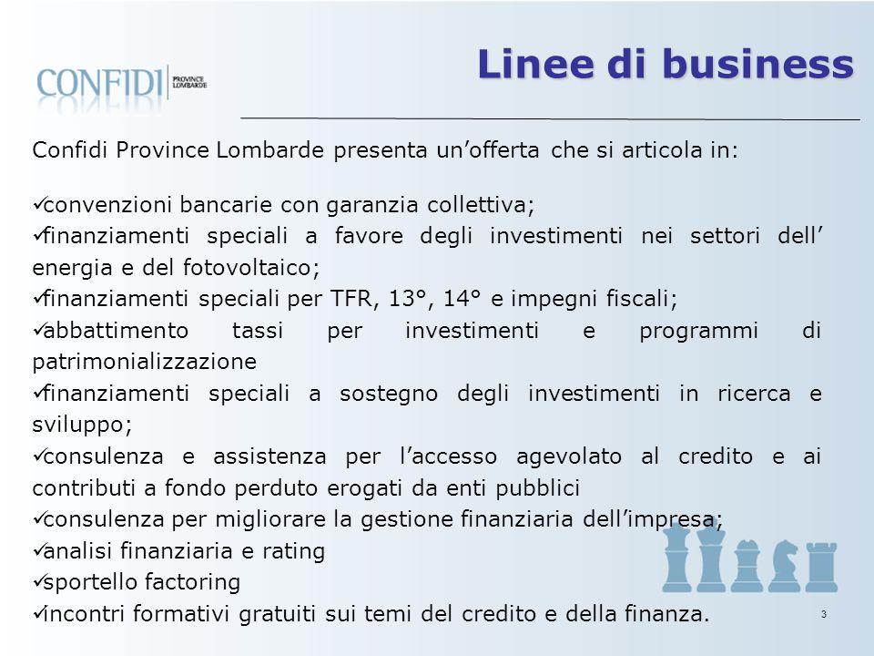 2 Più 5.200 imprese associate 35 banche convenzionate e quasi 1 miliardo di Euro di affidamenti in essere, Confidi Province Lombarde è il garante del