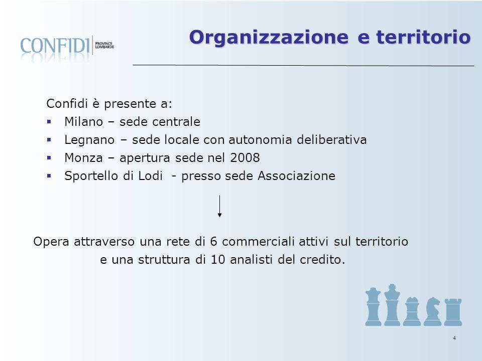 4 Confidi è presente a: Milano – sede centrale Legnano – sede locale con autonomia deliberativa Monza – apertura sede nel 2008 Sportello di Lodi - presso sede Associazione Organizzazione e territorio Opera attraverso una rete di 6 commerciali attivi sul territorio e una struttura di 10 analisti del credito.