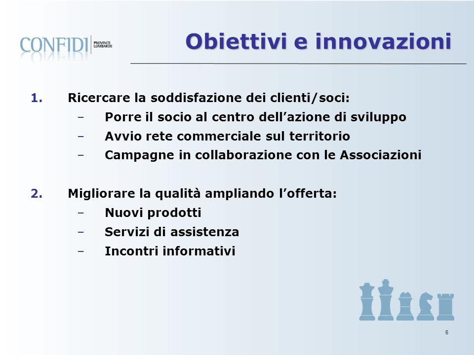 5 Enti Promotori: Assolombarda, CCIAA Milano, Assimpredil,Confindustria Monza e Brianza, Confindustria Alto Milanese Unione grafici Cartotecnici UCIMU