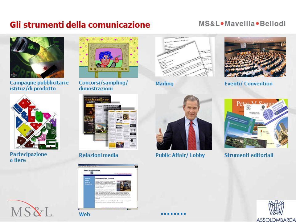 Limpresa ed i suoi pubblici Advertising Promozione Sponsorizzazione Relazioni pubbliche Relazioni finanziarie Advertising Relazioni media Relazioni interne Relazioni istituzionali Relazioni con la community Relazioni con amministraz.