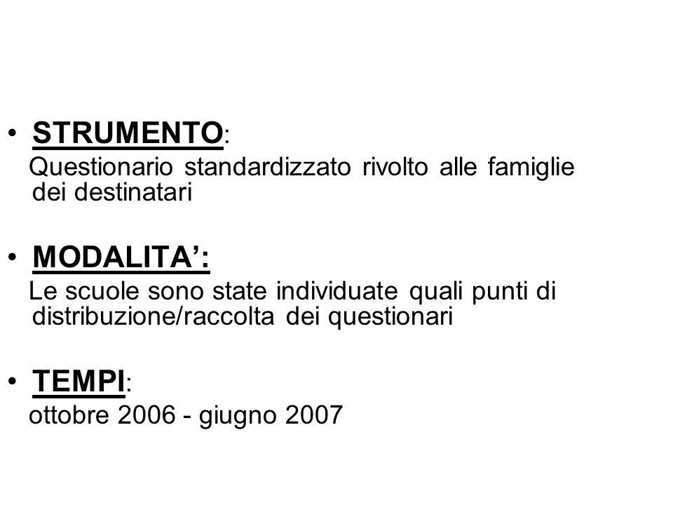 STRUMENTO : Questionario standardizzato rivolto alle famiglie dei destinatari MODALITA: Le scuole sono state individuate quali punti di distribuzione/raccolta dei questionari TEMPI : ottobre 2006 - giugno 2007