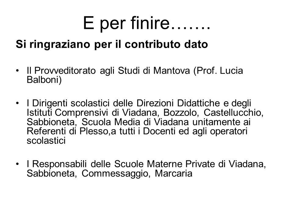 E per finire……. Si ringraziano per il contributo dato Il Provveditorato agli Studi di Mantova (Prof. Lucia Balboni) I Dirigenti scolastici delle Direz