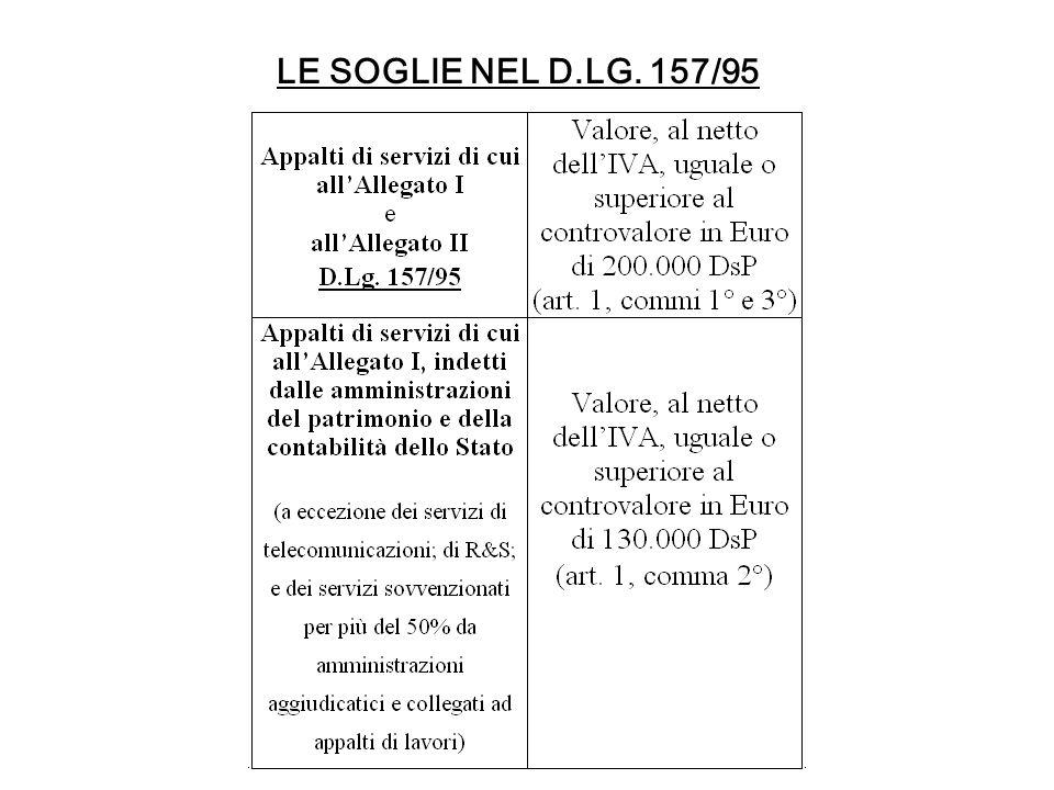 LE SOGLIE NEL D.LG. 157/95