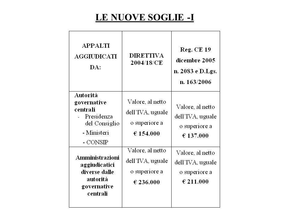 LE NUOVE SOGLIE -I