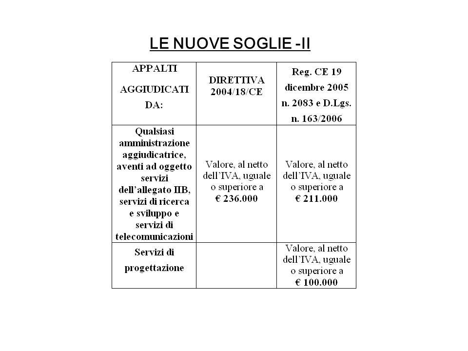 LE NUOVE SOGLIE -II