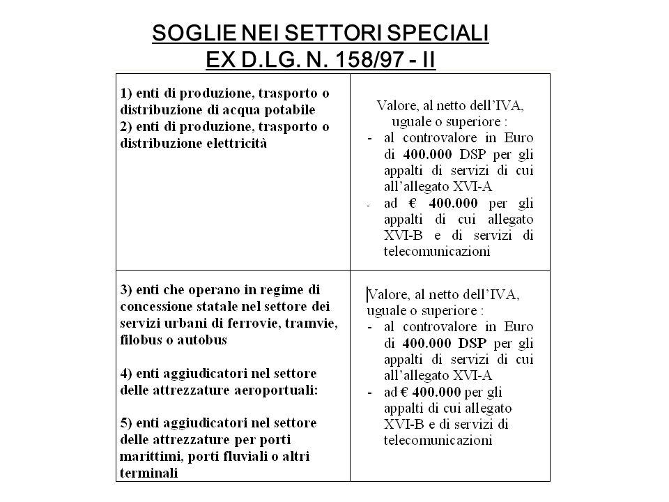 SOGLIE NEI SETTORI SPECIALI EX D.LG. N. 158/97 - II