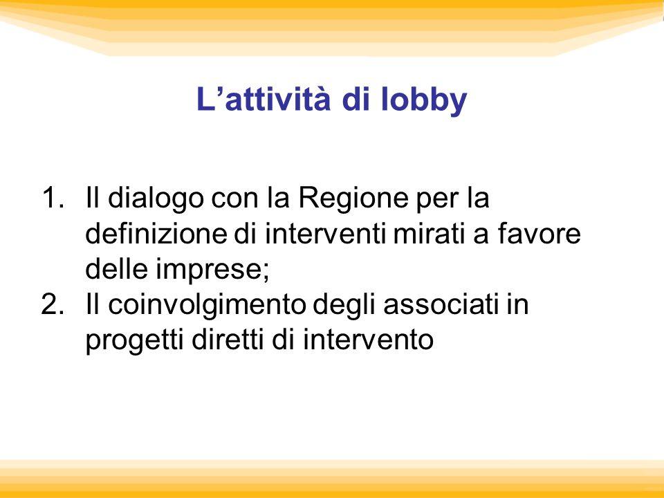 Lattività di lobby 1.Il dialogo con la Regione per la definizione di interventi mirati a favore delle imprese; 2.Il coinvolgimento degli associati in