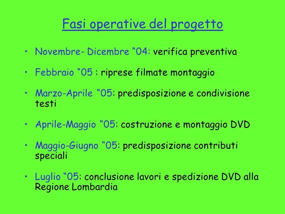 Fasi operative del progetto Novembre- Dicembre 04: verifica preventiva Febbraio 05 : riprese filmate montaggio Marzo-Aprile 05: predisposizione e cond
