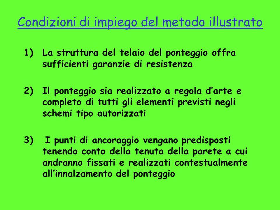 Condizioni di impiego del metodo illustrato 1)La struttura del telaio del ponteggio offra sufficienti garanzie di resistenza 2)Il ponteggio sia realiz