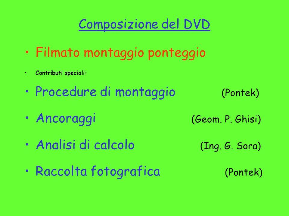 Composizione del DVD Filmato montaggio ponteggio Contributi speciali: Procedure di montaggio (Pontek) Ancoraggi (Geom. P. Ghisi) Analisi di calcolo (I