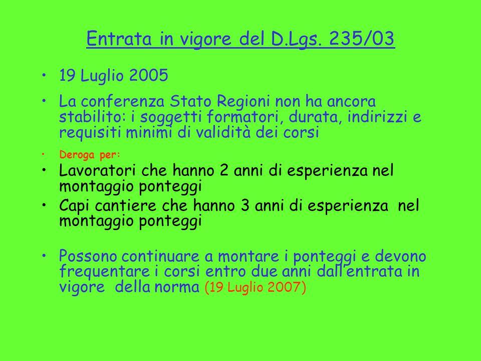Entrata in vigore del D.Lgs. 235/03 19 Luglio 2005 La conferenza Stato Regioni non ha ancora stabilito: i soggetti formatori, durata, indirizzi e requ
