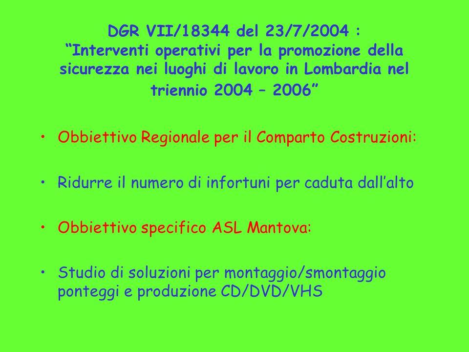 DGR VII/18344 del 23/7/2004 : Interventi operativi per la promozione della sicurezza nei luoghi di lavoro in Lombardia nel triennio 2004 – 2006 Obbiet