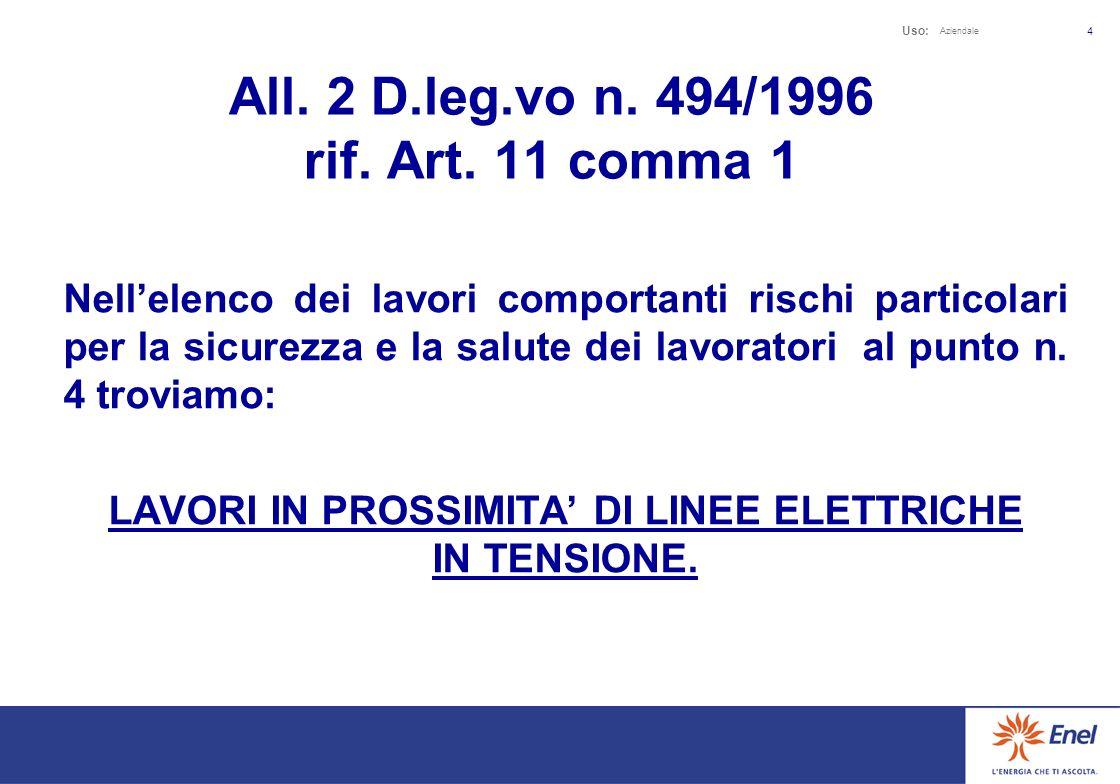Uso: Aziendale 4 All.2 D.leg.vo n. 494/1996 rif. Art.