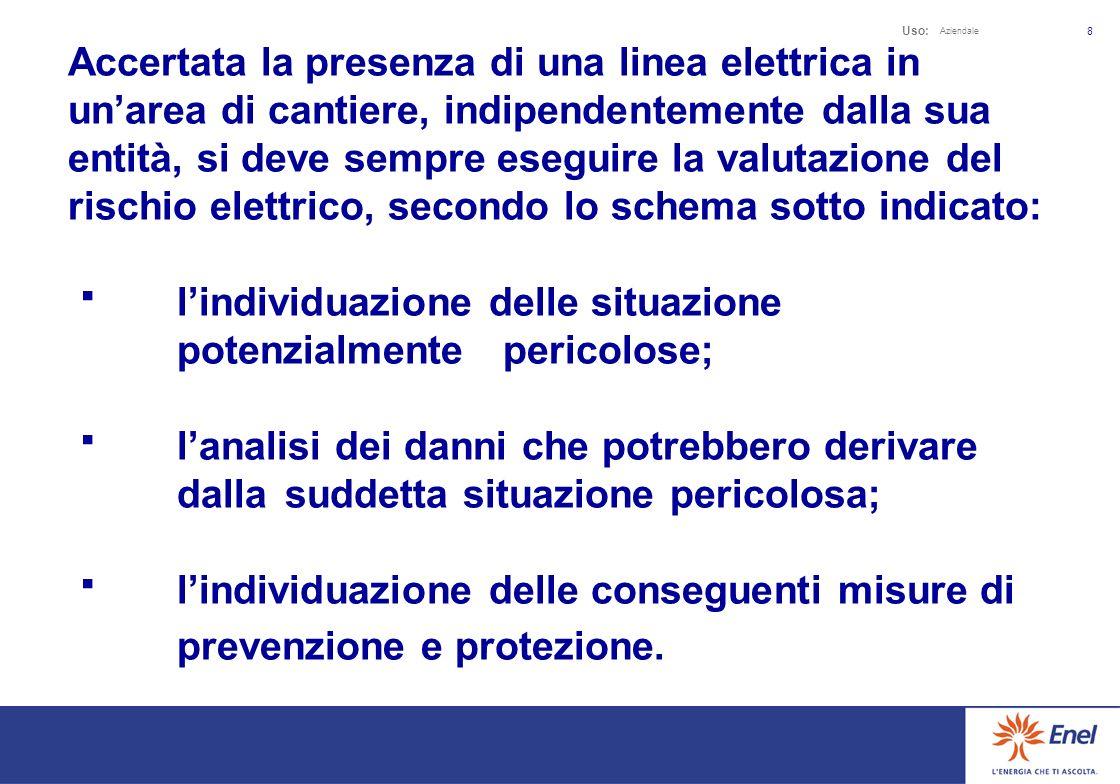 Uso: Aziendale 7 La presenza di una linea elettrica, di qualsiasi tipo ed esercita a qualsiasi tensione, nellarea di cantiere o nelle sue immediate vicinanze si configura sempre come una situazione pericolosa e quindi in grado di produrre danni.