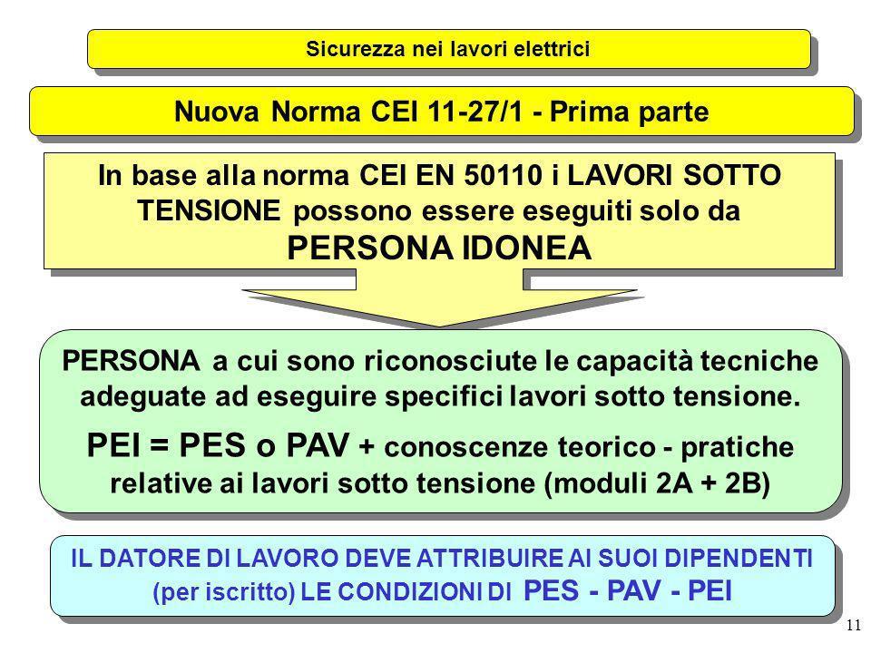 11 Nuova Norma CEI 11-27/1 - Prima parte Sicurezza nei lavori elettrici In base alla norma CEI EN 50110 i LAVORI SOTTO TENSIONE possono essere eseguit