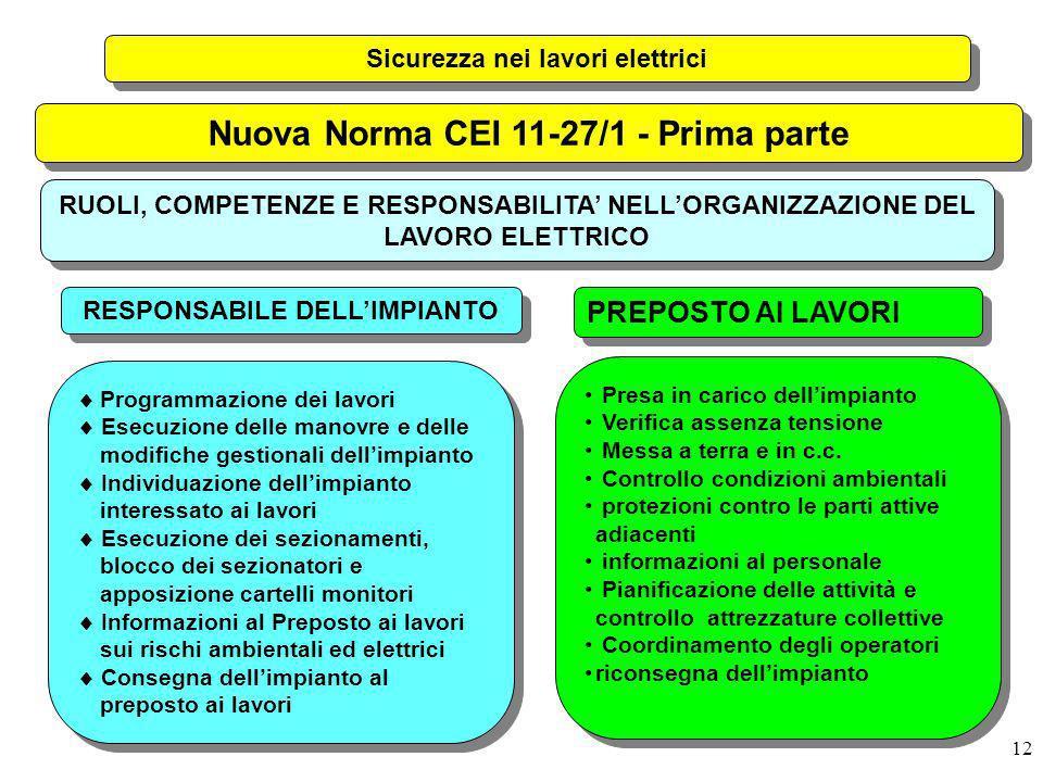 12 Nuova Norma CEI 11-27/1 - Prima parte Sicurezza nei lavori elettrici RUOLI, COMPETENZE E RESPONSABILITA NELLORGANIZZAZIONE DEL LAVORO ELETTRICO RES