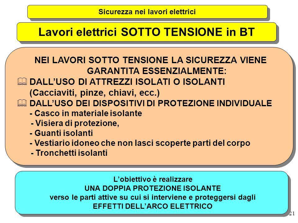 21 Sicurezza nei lavori elettrici Lavori elettrici SOTTO TENSIONE in BT NEI LAVORI SOTTO TENSIONE LA SICUREZZA VIENE GARANTITA ESSENZIALMENTE: &DALLUS