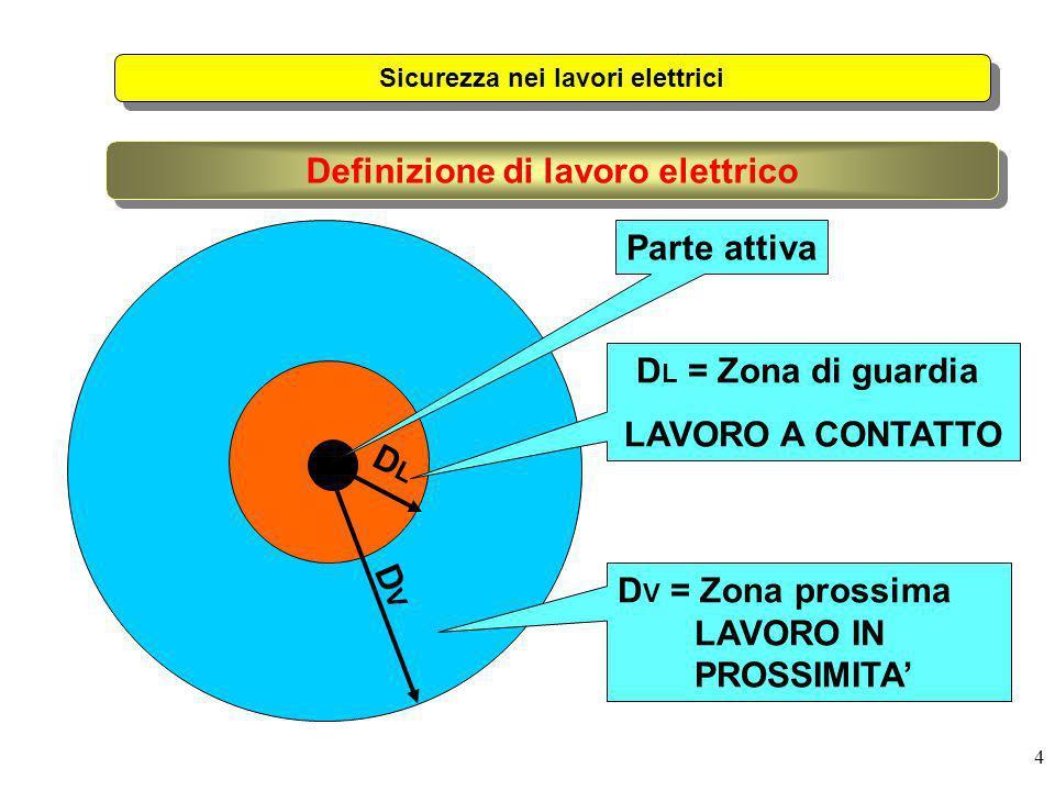 4 Definizione di lavoro elettrico Sicurezza nei lavori elettrici D V = Zona prossima LAVORO IN PROSSIMITA Parte attiva DLDL DVDV D L = Zona di guardia