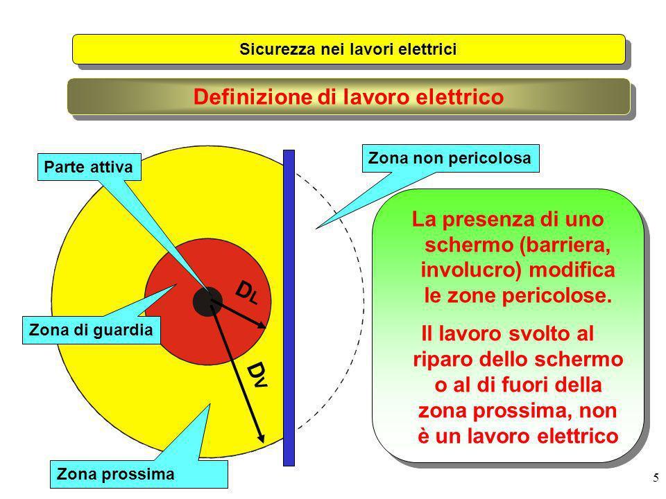 5 Definizione di lavoro elettrico Sicurezza nei lavori elettrici DLDL DVDV La presenza di uno schermo (barriera, involucro) modifica le zone pericolos