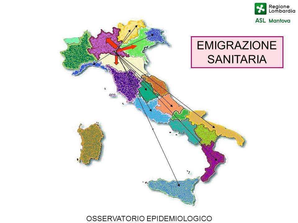 OSSERVATORIO EPIDEMIOLOGICO EMIGRAZIONE SANITARIA
