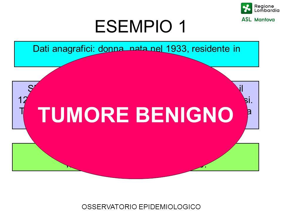 OSSERVATORIO EPIDEMIOLOGICO ESEMPIO 1 Anatomia Patologica: in data 14/05/2004, ha T-04020 associato a M-85050. SDO: non ha mai avuto ricoveri per tumo