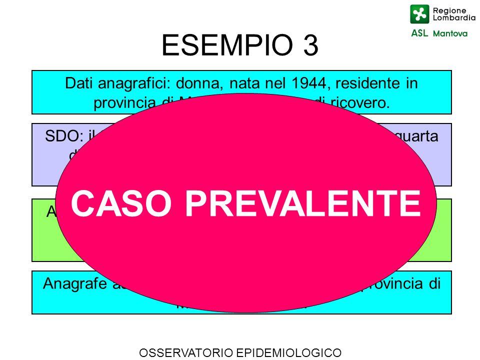 OSSERVATORIO EPIDEMIOLOGICO ESEMPIO 3 Anatomia Patologica: ha un esame citologico nel 2001, che indica tumore maligno della mammella. SDO: il 28/08/20