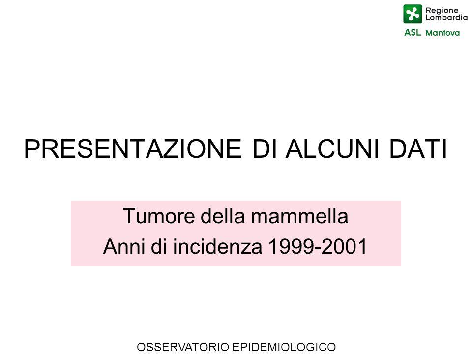 OSSERVATORIO EPIDEMIOLOGICO PRESENTAZIONE DI ALCUNI DATI Tumore della mammella Anni di incidenza 1999-2001