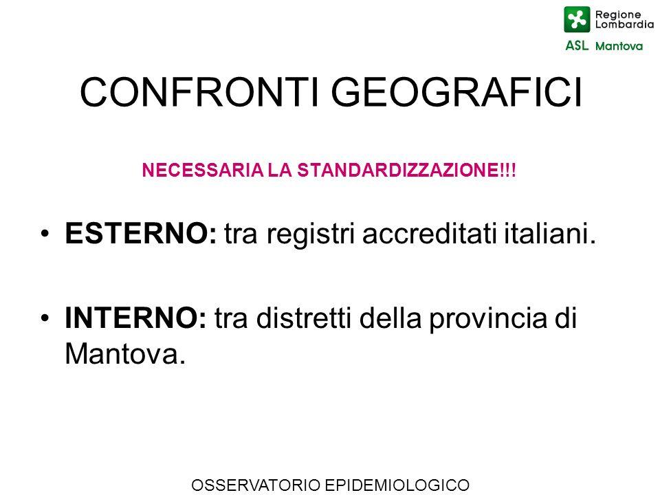 OSSERVATORIO EPIDEMIOLOGICO CONFRONTI GEOGRAFICI NECESSARIA LA STANDARDIZZAZIONE!!! ESTERNO: tra registri accreditati italiani. INTERNO: tra distretti
