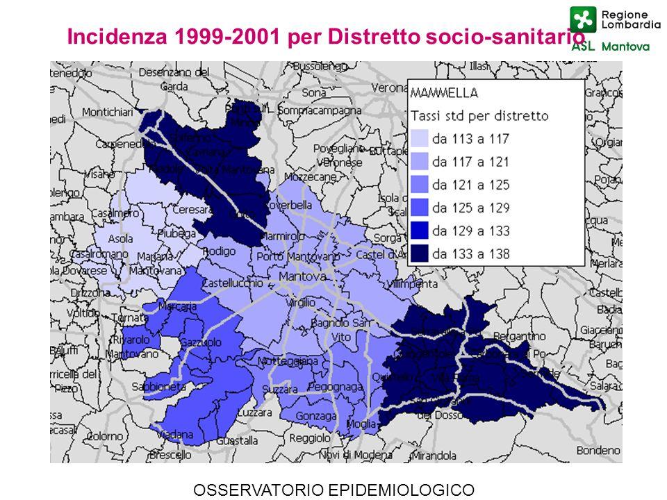 OSSERVATORIO EPIDEMIOLOGICO Incidenza 1999-2001 per Distretto socio-sanitario