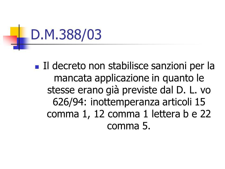 D.M.388/03 Il decreto non stabilisce sanzioni per la mancata applicazione in quanto le stesse erano già previste dal D. L. vo 626/94: inottemperanza a