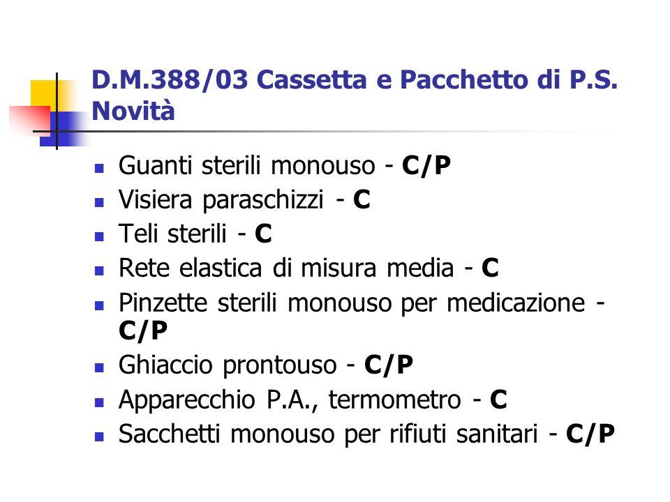 D.M.388/03 Cassetta e Pacchetto di P.S. Novità Guanti sterili monouso - C/P Visiera paraschizzi - C Teli sterili - C Rete elastica di misura media - C