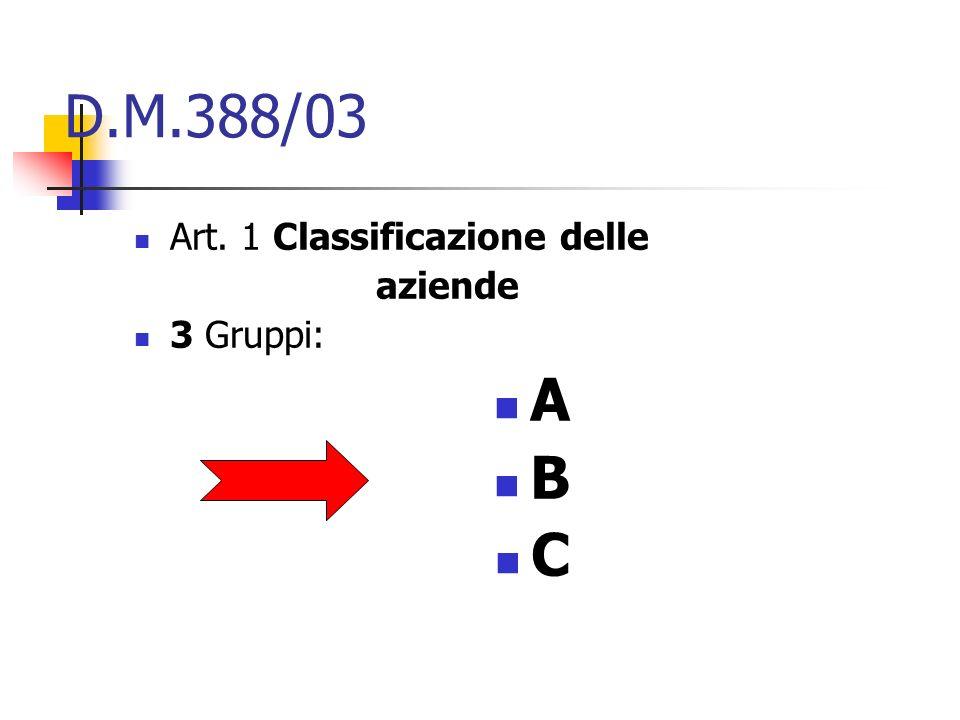 D.M.388/03 Art. 1 Classificazione delle aziende 3 Gruppi: A B C