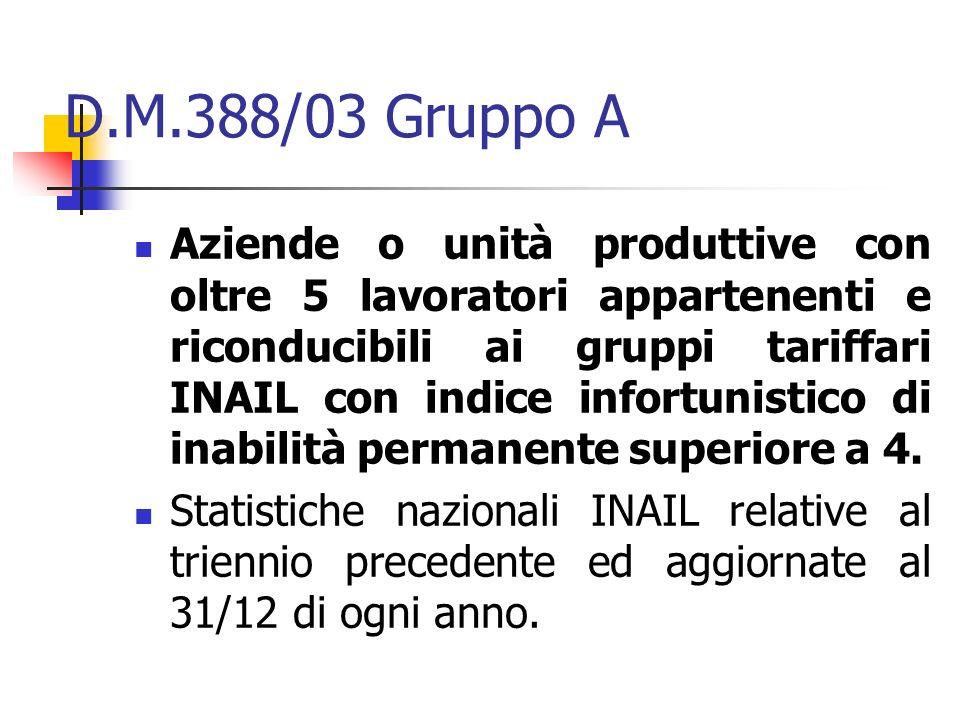 D.M.388/03 Gruppo A Aziende o unità produttive con oltre 5 lavoratori appartenenti e riconducibili ai gruppi tariffari INAIL con indice infortunistico