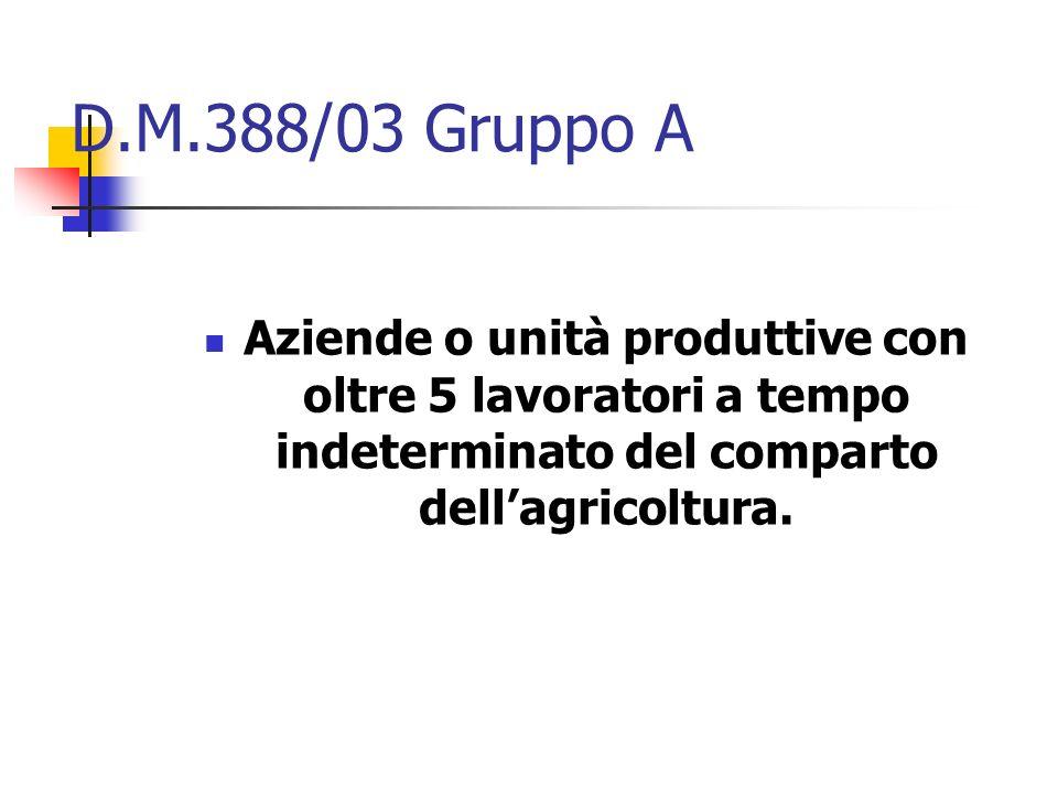 D.M.388/03 Gruppo A Aziende o unità produttive con oltre 5 lavoratori a tempo indeterminato del comparto dellagricoltura.