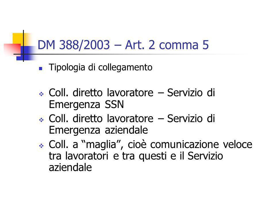 DM 388/2003 – Art. 2 comma 5 Tipologia di collegamento Coll. diretto lavoratore – Servizio di Emergenza SSN Coll. diretto lavoratore – Servizio di Eme